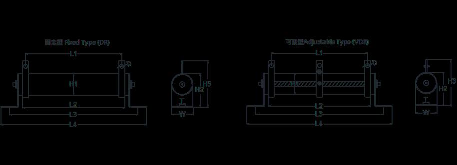 功率型電阻-DR